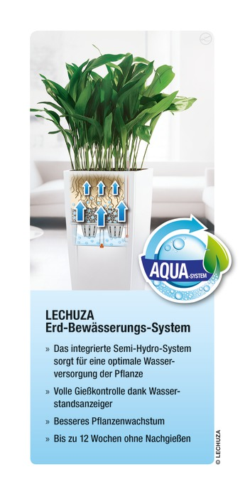 Lechuza Premium Collection CUBICO 40 all in one